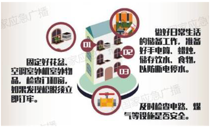 """台风预警最高级!""""风王""""玛莉亚波及省区将可能拿下""""七杀""""超神"""